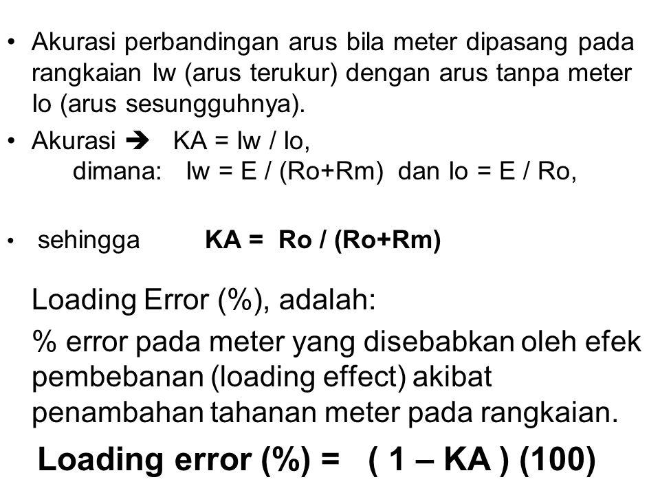 CONTOH: Tentukan akurasi dan loading error dr sebuah meter 0 -10 μA dengan Rm = 200 Ω.