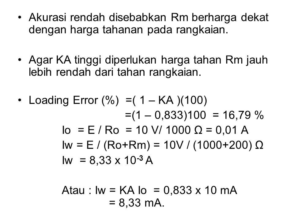 TAHANAN PENGALI AMPER METER (TAHANAN SHUNT) KUMPARAN AMMETER HANYA DPT MENGALIRKAN ARUS YANG KECIL ( ± 20 μ A s/d BEBERAPA AMPER).