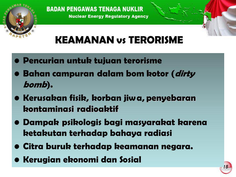 18 KEAMANAN vs TERORISME Pencurian untuk tujuan terorisme Bahan campuran dalam bom kotor (dirty bomb). penyebaran kontaminasi radioaktifKerusakan fisi