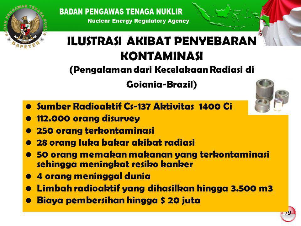 19 ILUSTRASI AKIBAT PENYEBARAN KONTAMINASI (Pengalaman dari Kecelakaan Radiasi di Goiania-Brazil) Sumber Radioaktif Cs-137 Aktivitas 1400 Ci 112.000 o