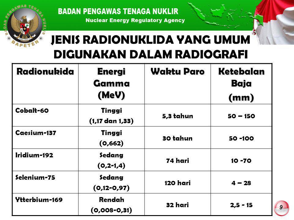 9 JENIS RADIONUKLIDA YANG UMUM DIGUNAKAN DALAM RADIOGRAFI Radionukida Energi Gamma (MeV) Waktu Paro Ketebalan Baja (mm) Cobalt-60Tinggi (1,17 dan 1,33