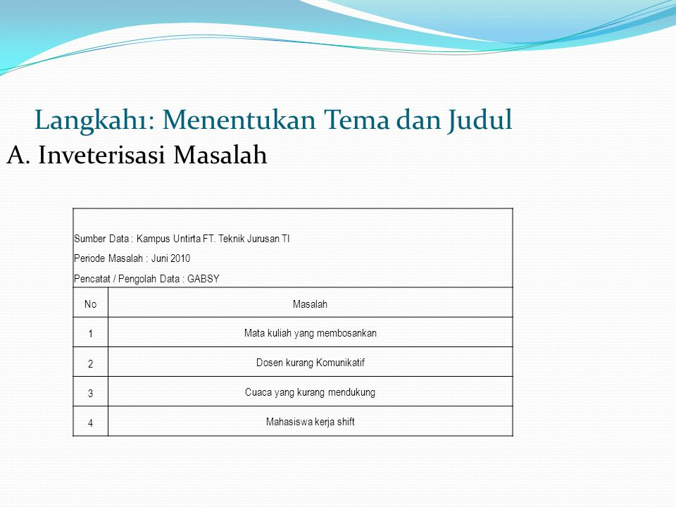 Langkah1: Menentukan Tema dan Judul A. Inveterisasi Masalah Sumber Data : Kampus Untirta FT. Teknik Jurusan TI Periode Masalah : Juni 2010 Pencatat /