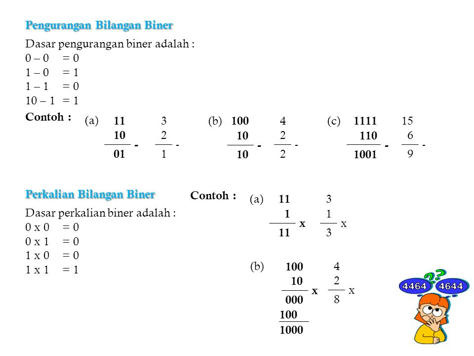 Pengurangan Bilangan Biner Dasar pengurangan biner adalah : 0 – 0 = 0 1 – 0 = 1 1 – 1 = 0 10 – 1 = 1 Contoh : 11 10 01 - (a) 3 2 1 - 100 10 - (b)4 2 2
