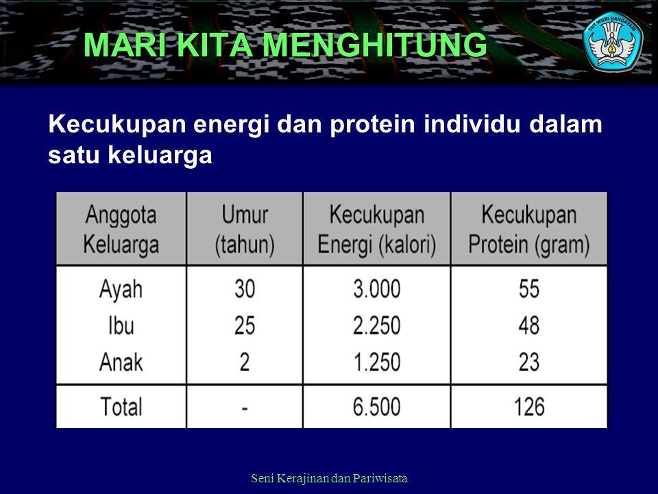Kecukupan energi dan protein individu dalam satu keluarga Seni Kerajinan dan Pariwisata MARI KITA MENGHITUNG