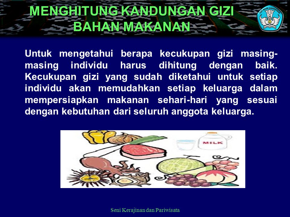 Seni Kerajinan dan Pariwisata Untuk mengetahui berapa kecukupan gizi masing- masing individu harus dihitung dengan baik. Kecukupan gizi yang sudah dik