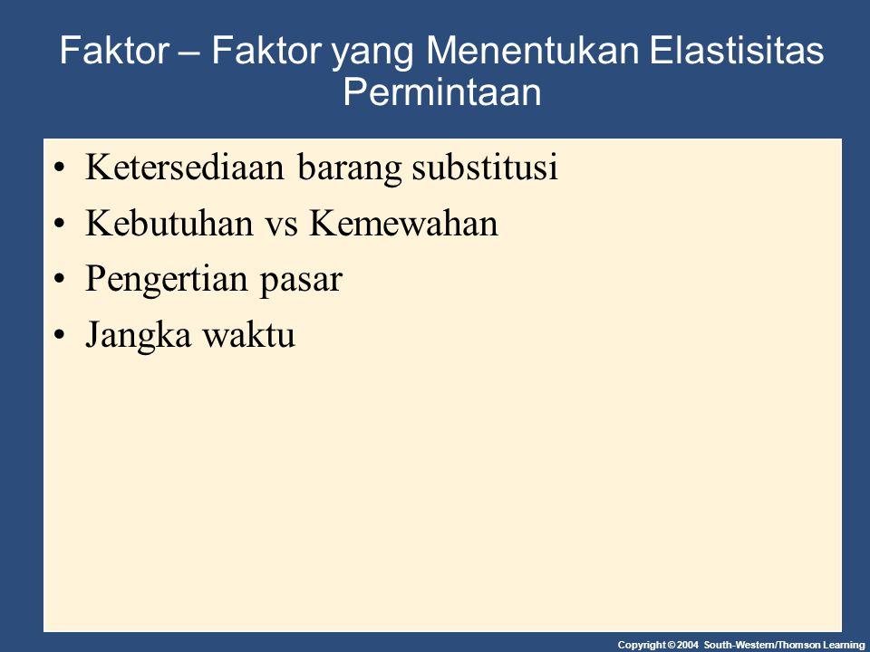 Copyright © 2004 South-Western/Thomson Learning Faktor – Faktor yang Menentukan Elastisitas Permintaan Ketersediaan barang substitusi Kebutuhan vs Kemewahan Pengertian pasar Jangka waktu