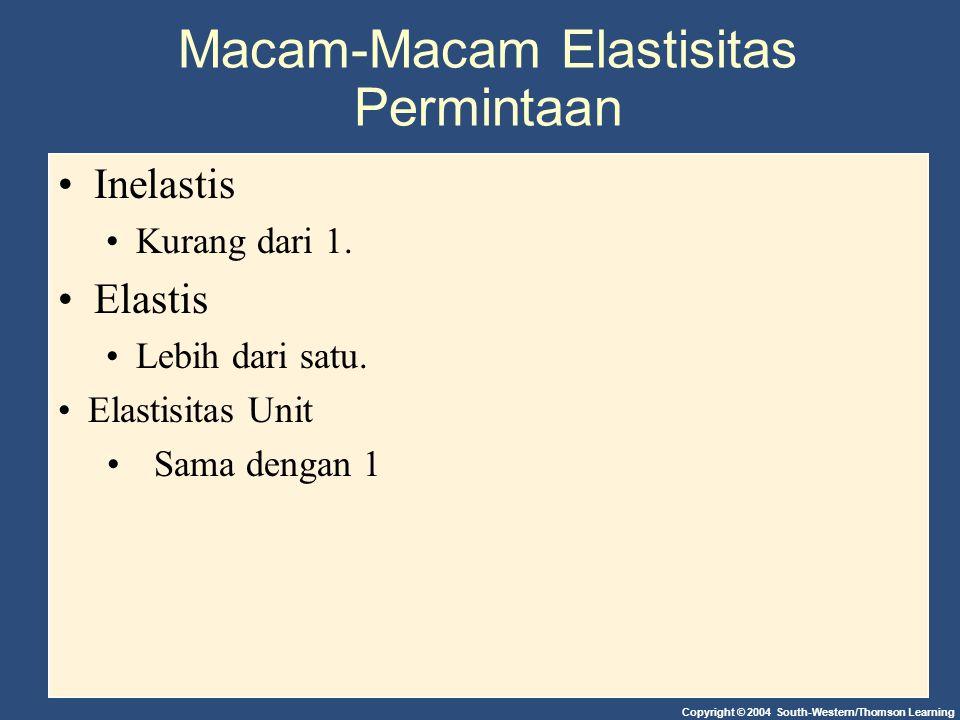 Copyright © 2004 South-Western/Thomson Learning Macam-Macam Elastisitas Permintaan Inelastis Kurang dari 1.
