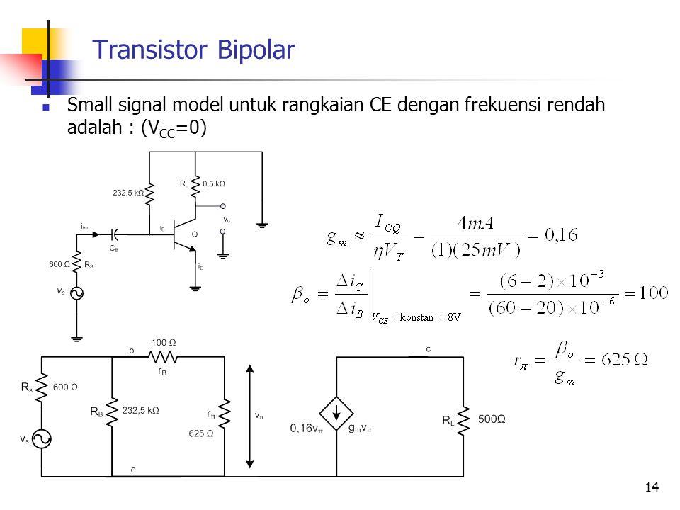 Transistor Bipolar Small signal model untuk rangkaian CE dengan frekuensi rendah adalah : (V CC =0) 14