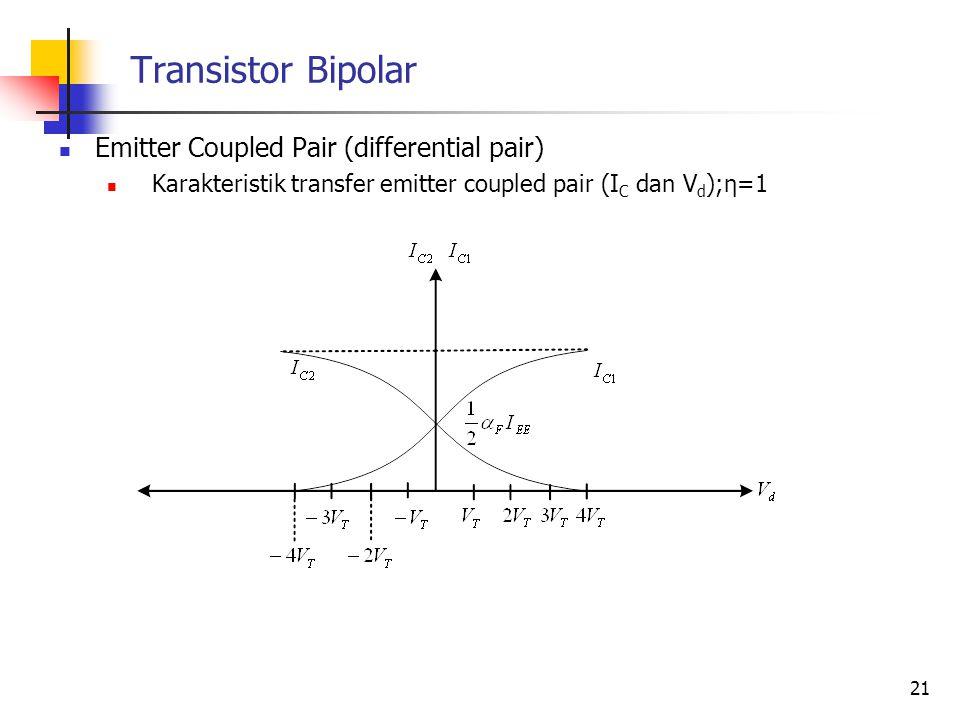 Transistor Bipolar Emitter Coupled Pair (differential pair) Karakteristik transfer emitter coupled pair (I C dan V d );η=1 21