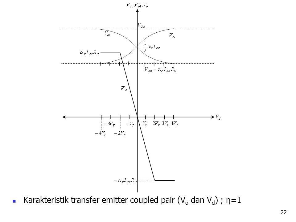 Karakteristik transfer emitter coupled pair (V o dan V d ) ; η=1 22