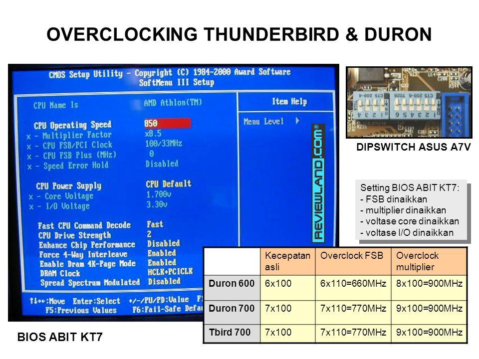 Kecepatan asli Overclock FSBOverclock multiplier Duron 6006x1006x110=660MHz8x100=900MHz Duron 7007x1007x110=770MHz9x100=900MHz Tbird 7007x1007x110=770MHz9x100=900MHz Setting BIOS ABIT KT7: - FSB dinaikkan - multiplier dinaikkan - voltase core dinaikkan - voltase I/O dinaikkan BIOS ABIT KT7 DIPSWITCH ASUS A7V