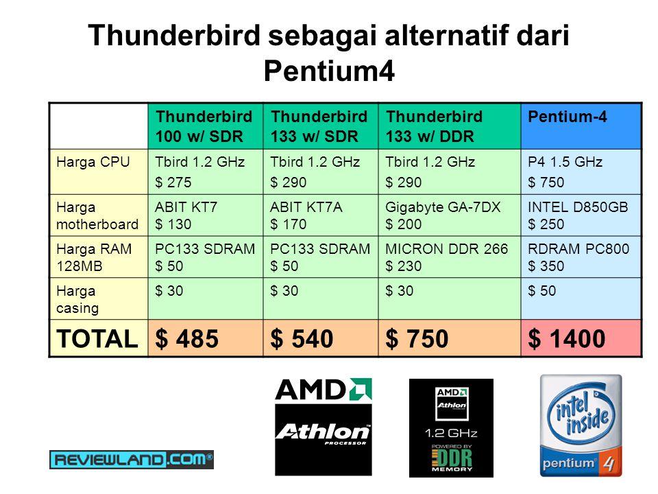 Thunderbird sebagai alternatif dari Pentium4 Thunderbird 100 w/ SDR Thunderbird 133 w/ SDR Thunderbird 133 w/ DDR Pentium-4 Harga CPUTbird 1.2 GHz $ 275 Tbird 1.2 GHz $ 290 Tbird 1.2 GHz $ 290 P4 1.5 GHz $ 750 Harga motherboard ABIT KT7 $ 130 ABIT KT7A $ 170 Gigabyte GA-7DX $ 200 INTEL D850GB $ 250 Harga RAM 128MB PC133 SDRAM $ 50 MICRON DDR 266 $ 230 RDRAM PC800 $ 350 Harga casing $ 30 $ 50 TOTAL$ 485$ 540$ 750$ 1400