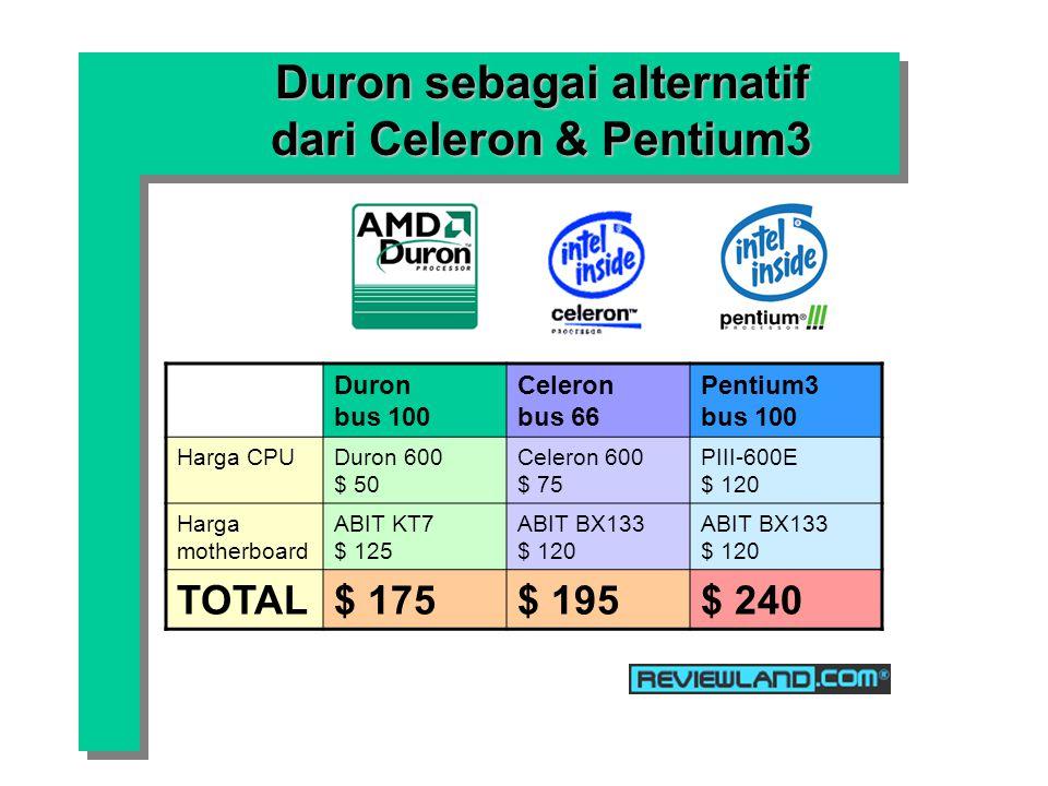 Duron sebagai alternatif dari Celeron & Pentium3 Duron bus 100 Celeron bus 66 Pentium3 bus 100 Harga CPUDuron 600 $ 50 Celeron 600 $ 75 PIII-600E $ 120 Harga motherboard ABIT KT7 $ 125 ABIT BX133 $ 120 TOTAL$ 175$ 195$ 240
