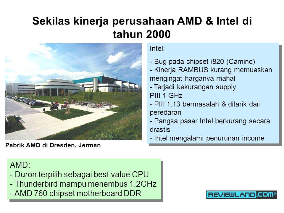Sekilas kinerja perusahaan AMD & Intel di tahun 2000 AMD: - Duron terpilih sebagai best value CPU - Thunderbird mampu menembus 1.2GHz - AMD 760 chipset motherboard DDR Intel: - Bug pada chipset i820 (Camino) - Kinerja RAMBUS kurang memuaskan mengingat harganya mahal - Terjadi kekurangan supply PIII 1 GHz - PIII 1.13 bermasalah & ditarik dari peredaran - Pangsa pasar Intel berkurang secara drastis - Intel mengalami penurunan income Intel: - Bug pada chipset i820 (Camino) - Kinerja RAMBUS kurang memuaskan mengingat harganya mahal - Terjadi kekurangan supply PIII 1 GHz - PIII 1.13 bermasalah & ditarik dari peredaran - Pangsa pasar Intel berkurang secara drastis - Intel mengalami penurunan income Pabrik AMD di Dresden, Jerman