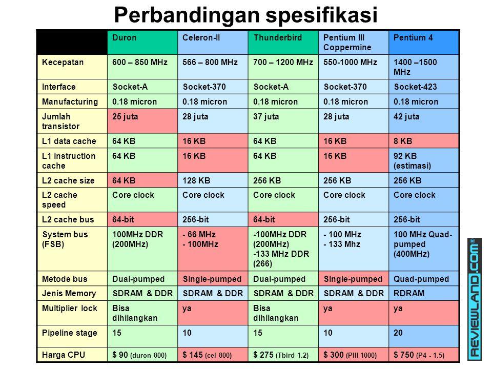 Perbandingan spesifikasi DuronCeleron-IIThunderbirdPentium III Coppermine Pentium 4 Kecepatan600 – 850 MHz566 – 800 MHz700 – 1200 MHz550-1000 MHz1400 –1500 MHz InterfaceSocket-ASocket-370Socket-ASocket-370Socket-423 Manufacturing0.18 micron Jumlah transistor 25 juta28 juta37 juta28 juta42 juta L1 data cache64 KB16 KB64 KB16 KB8 KB L1 instruction cache 64 KB16 KB64 KB16 KB92 KB (estimasi) L2 cache size64 KB128 KB256 KB L2 cache speed Core clock L2 cache bus64-bit256-bit64-bit256-bit System bus (FSB) 100MHz DDR (200MHz) - 66 MHz - 100MHz -100MHz DDR (200MHz) -133 MHz DDR (266) - 100 MHz - 133 Mhz 100 MHz Quad- pumped (400MHz) Metode busDual-pumpedSingle-pumpedDual-pumpedSingle-pumpedQuad-pumped Jenis MemorySDRAM & DDR RDRAM Multiplier lockBisa dihilangkan yaBisa dihilangkan ya Pipeline stage1510151020 Harga CPU$ 90 (duron 800) $ 145 (cel 800) $ 275 (Tbird 1.2) $ 300 (PIII 1000) $ 750 (P4 - 1.5)