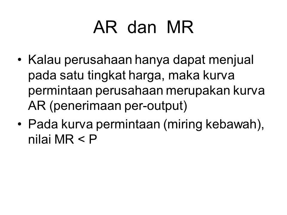 AR dan MR Kalau perusahaan hanya dapat menjual pada satu tingkat harga, maka kurva permintaan perusahaan merupakan kurva AR (penerimaan per-output) Pada kurva permintaan (miring kebawah), nilai MR < P