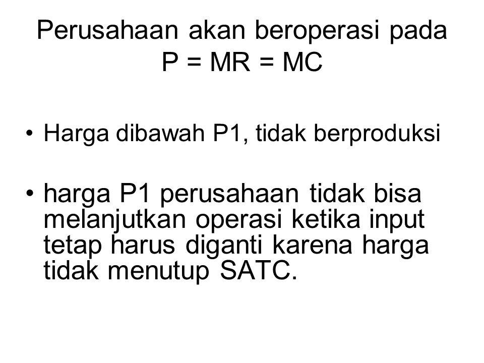 Perusahaan akan beroperasi pada P = MR = MC Harga dibawah P1, tidak berproduksi harga P1 perusahaan tidak bisa melanjutkan operasi ketika input tetap harus diganti karena harga tidak menutup SATC.