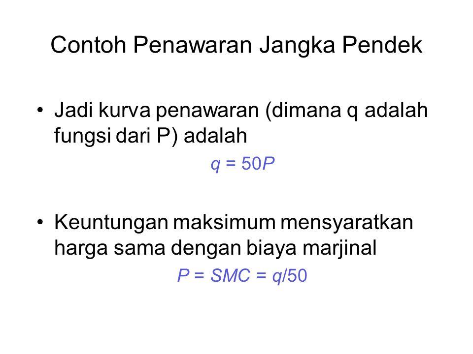 Contoh Penawaran Jangka Pendek Jadi kurva penawaran (dimana q adalah fungsi dari P) adalah q = 50P Keuntungan maksimum mensyaratkan harga sama dengan biaya marjinal P = SMC = q/50