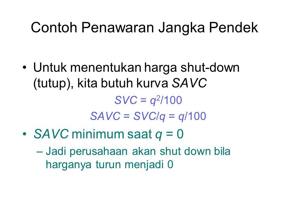 Contoh Penawaran Jangka Pendek Untuk menentukan harga shut-down (tutup), kita butuh kurva SAVC SVC = q 2 /100 SAVC = SVC/q = q/100 SAVC minimum saat q = 0 –Jadi perusahaan akan shut down bila harganya turun menjadi 0