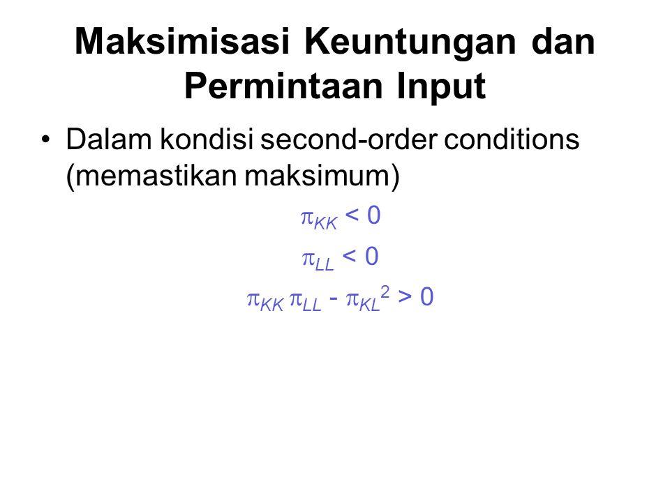 Maksimisasi Keuntungan dan Permintaan Input Dalam kondisi second-order conditions (memastikan maksimum)  KK < 0  LL < 0  KK  LL -  KL 2 > 0