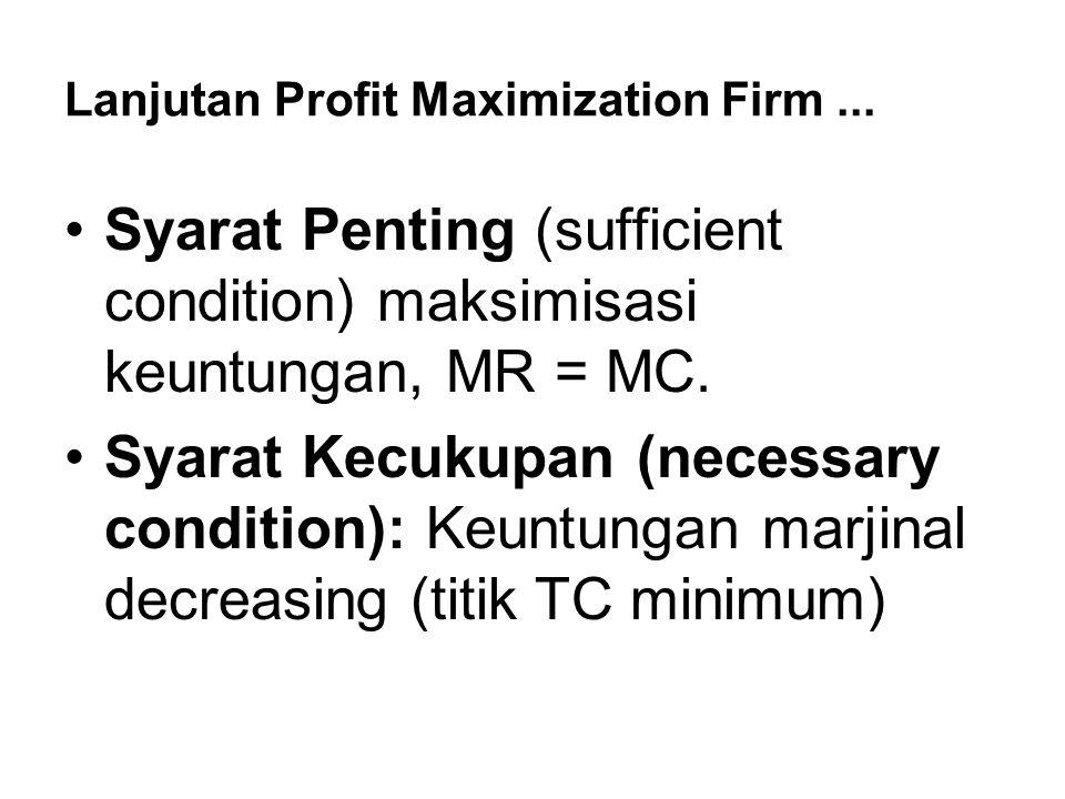 Penawaran Jangka Pendek oleh sebuah Perusahaan Price-Taking Biaya Rata-rata dan Marjinal SMC Output / periode SAVC SATC q1q1 q2q2 q3q3 P 1 = MR 1 P 2 = MR 2 P 3 = MR 3 S S'
