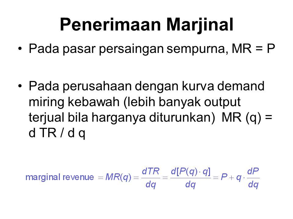 Penerimaan Marjinal Pada pasar persaingan sempurna, MR = P Pada perusahaan dengan kurva demand miring kebawah (lebih banyak output terjual bila harganya diturunkan) MR (q) = d TR / d q