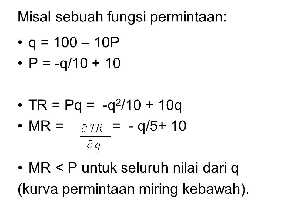 Misal sebuah fungsi permintaan: q = 100 – 10P P = -q/10 + 10 TR = Pq = -q 2 /10 + 10q MR = = - q/5+ 10 MR < P untuk seluruh nilai dari q (kurva permintaan miring kebawah).