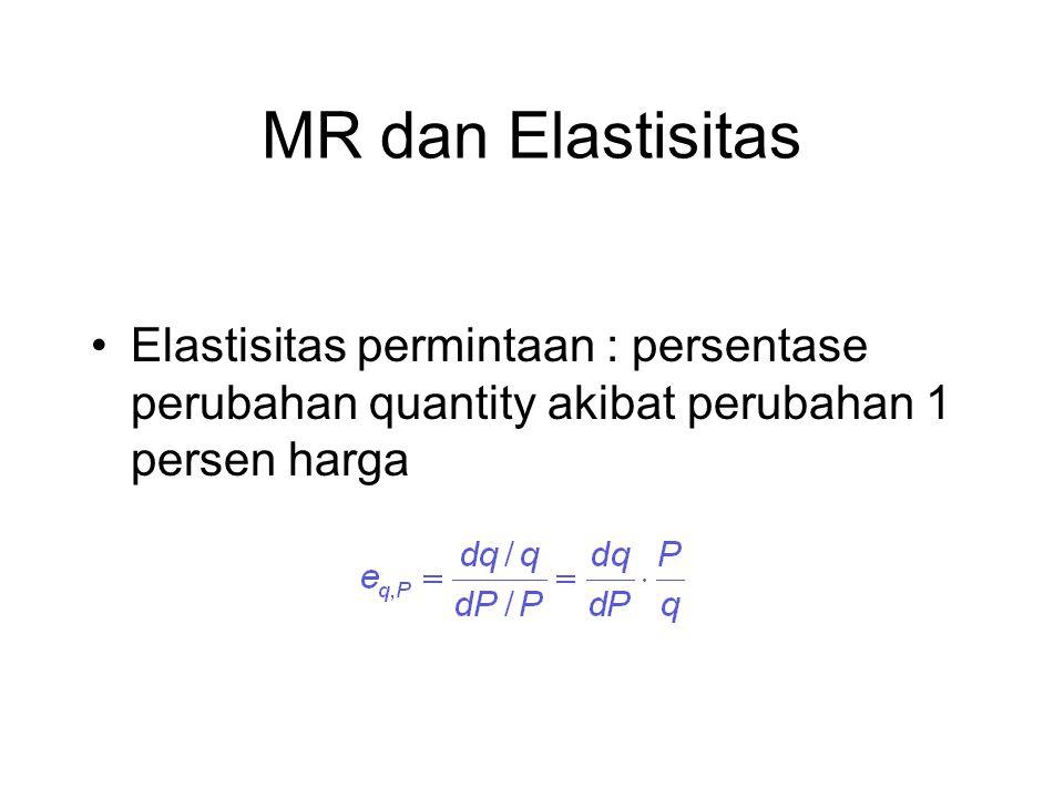 Maksimisasi Penerimaan MR Q* Q P* D P 1 MC Penerimaan maksimal ketika penerimaan marjinal (MR) = 0.
