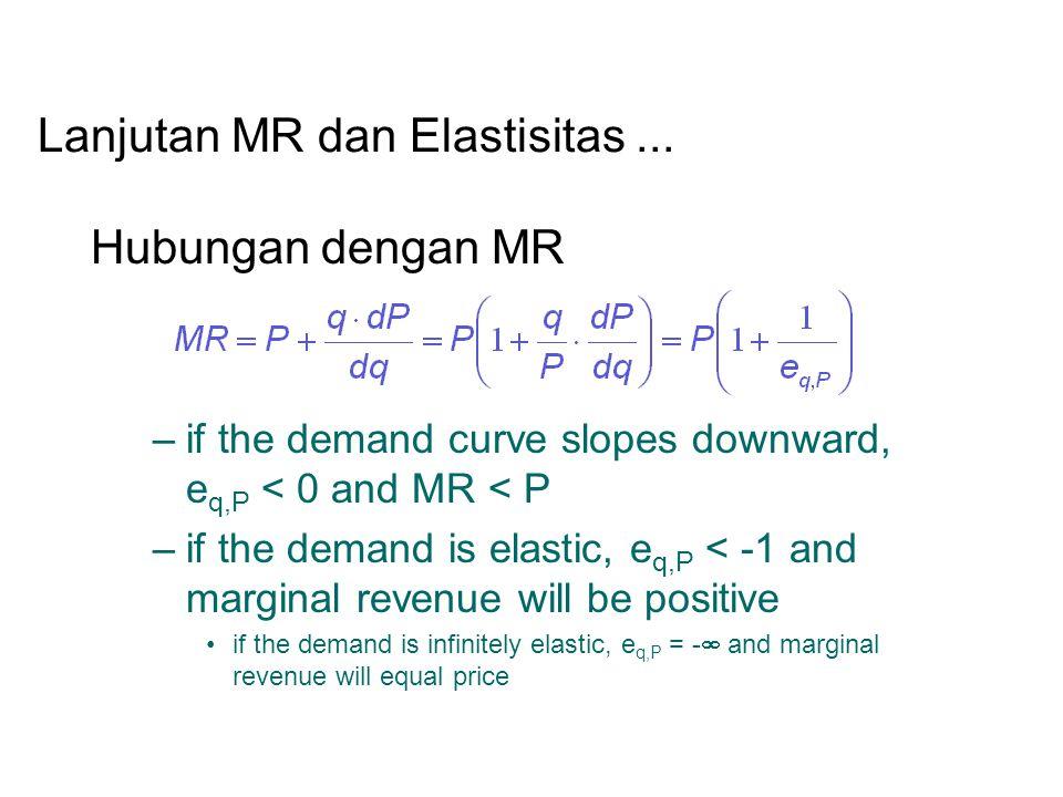 Lanjutan MR dan Elastisitas... Hubungan dengan MR –if the demand curve slopes downward, e q,P < 0 and MR < P –if the demand is elastic, e q,P < -1 and