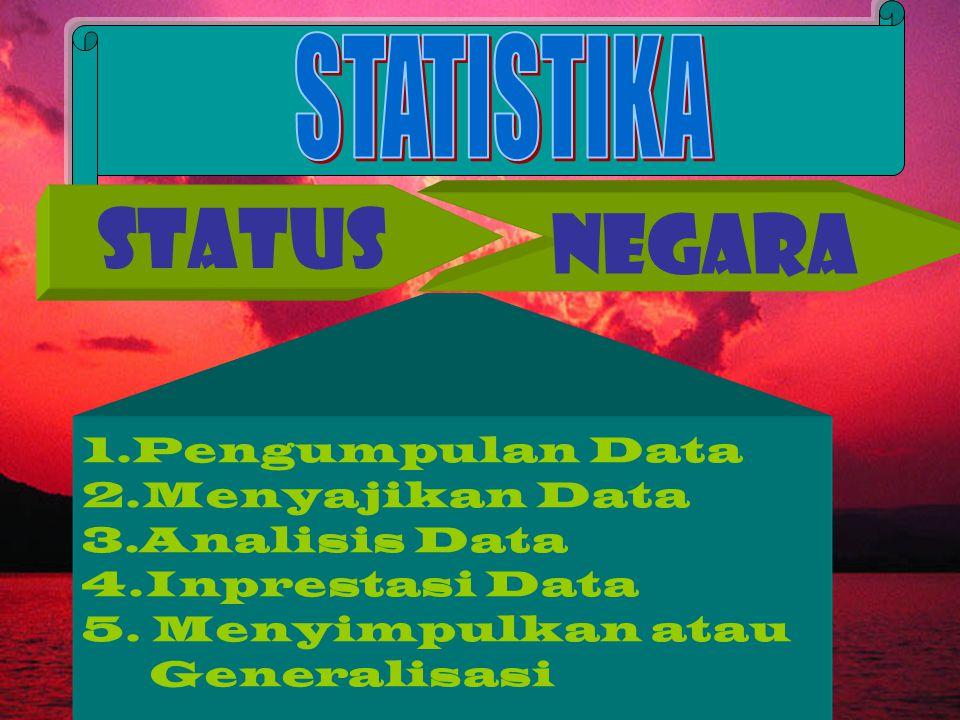 STATUS NEGARA 1.Pengumpulan Data 2.Menyajikan Data 3.Analisis Data 4.Inprestasi Data 5.