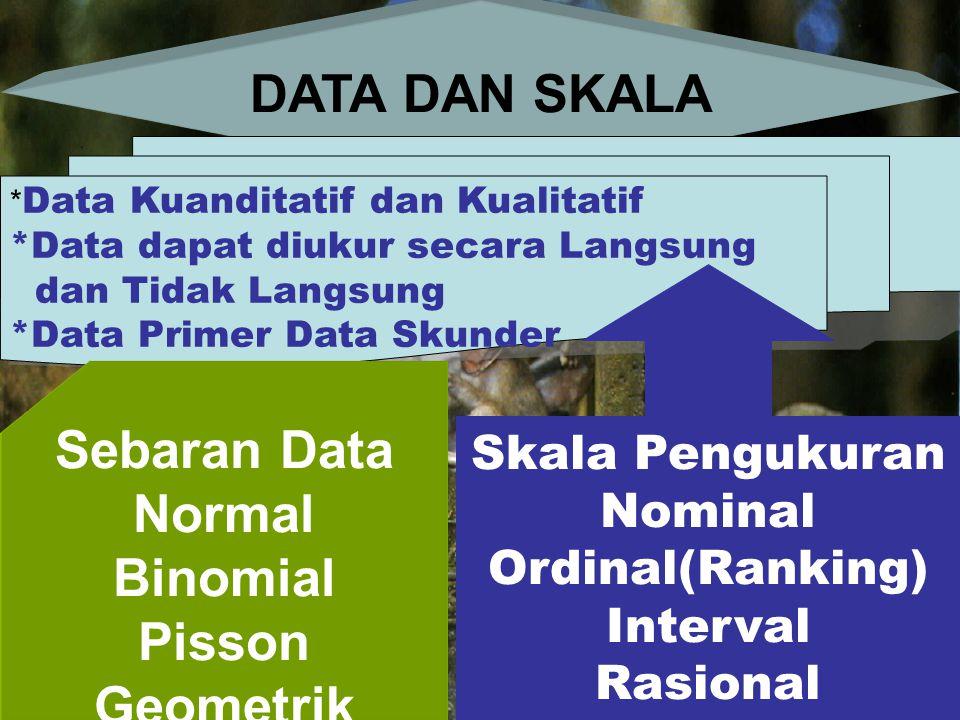 LAMBANG HIMPUNAN DATA NOTASI DAN OPERASINYA
