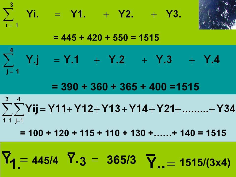 = 445 + 420 + 550 = 1515 = 390 + 360 + 365 + 400 =1515 = 100 + 120 + 115 + 110 + 130 +……+ 140 = 1515 445/4 365/3 1515/(3x4)