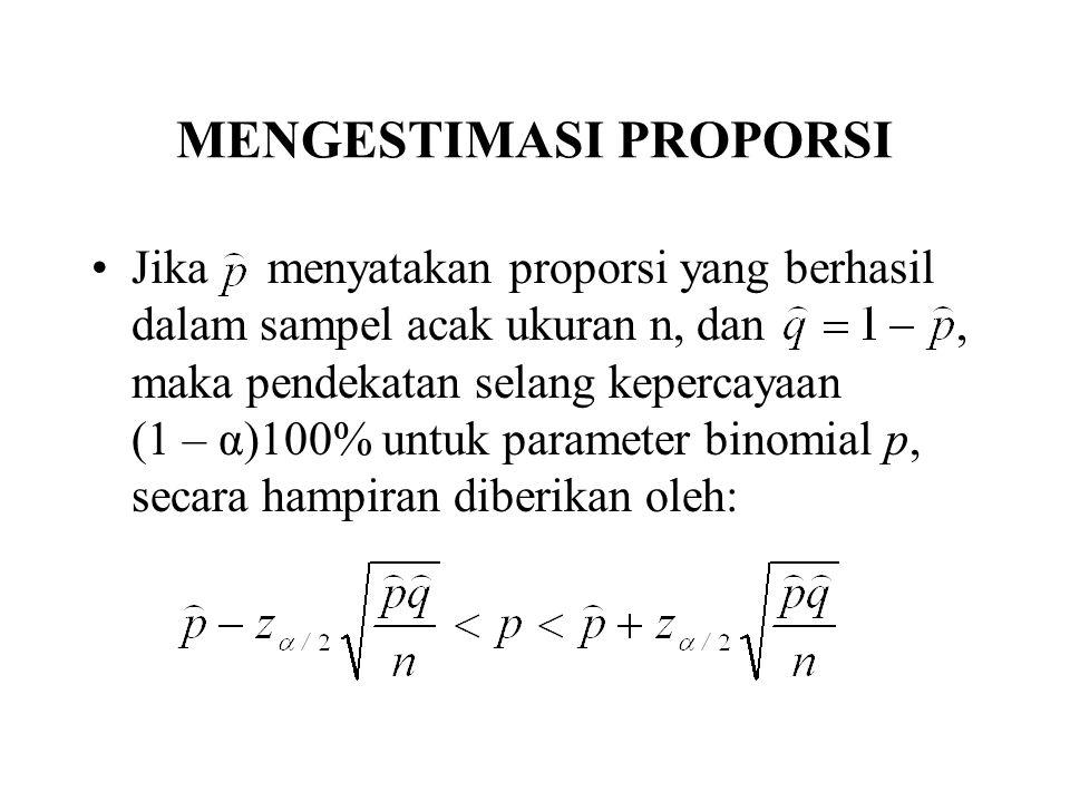 MENGESTIMASI PROPORSI Jika menyatakan proporsi yang berhasil dalam sampel acak ukuran n, dan, maka pendekatan selang kepercayaan (1 – α)100% untuk par
