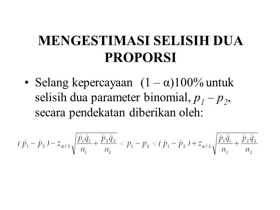 MENGESTIMASI SELISIH DUA PROPORSI Selang kepercayaan (1 – α)100% untuk selisih dua parameter binomial, p 1 – p 2, secara pendekatan diberikan oleh:
