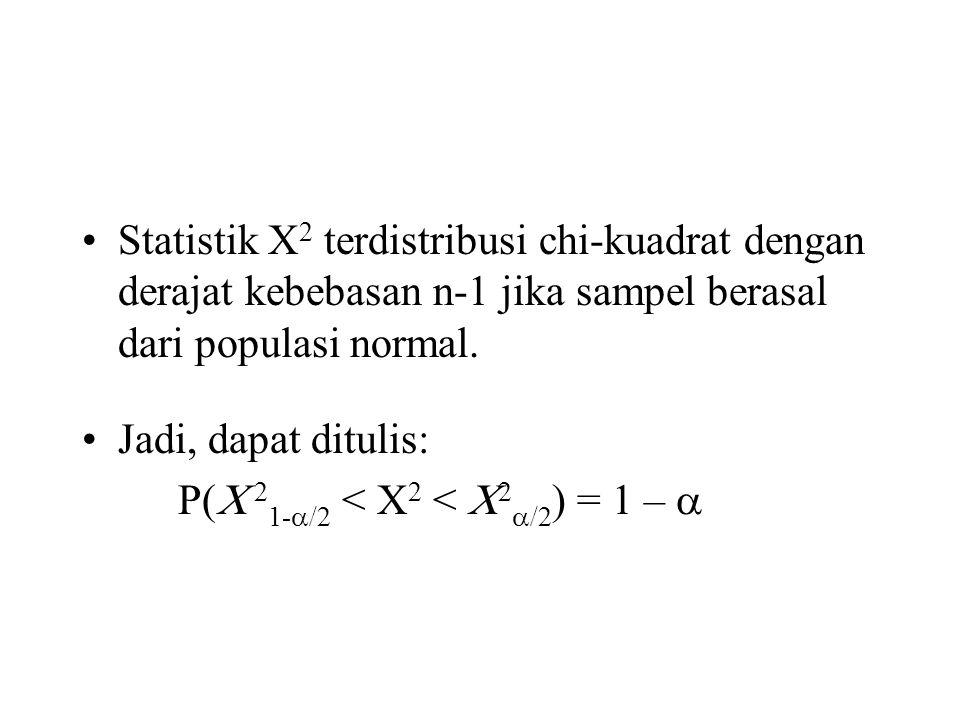 Statistik X 2 terdistribusi chi-kuadrat dengan derajat kebebasan n-1 jika sampel berasal dari populasi normal. Jadi, dapat ditulis: P(  2 1-  /2 < X