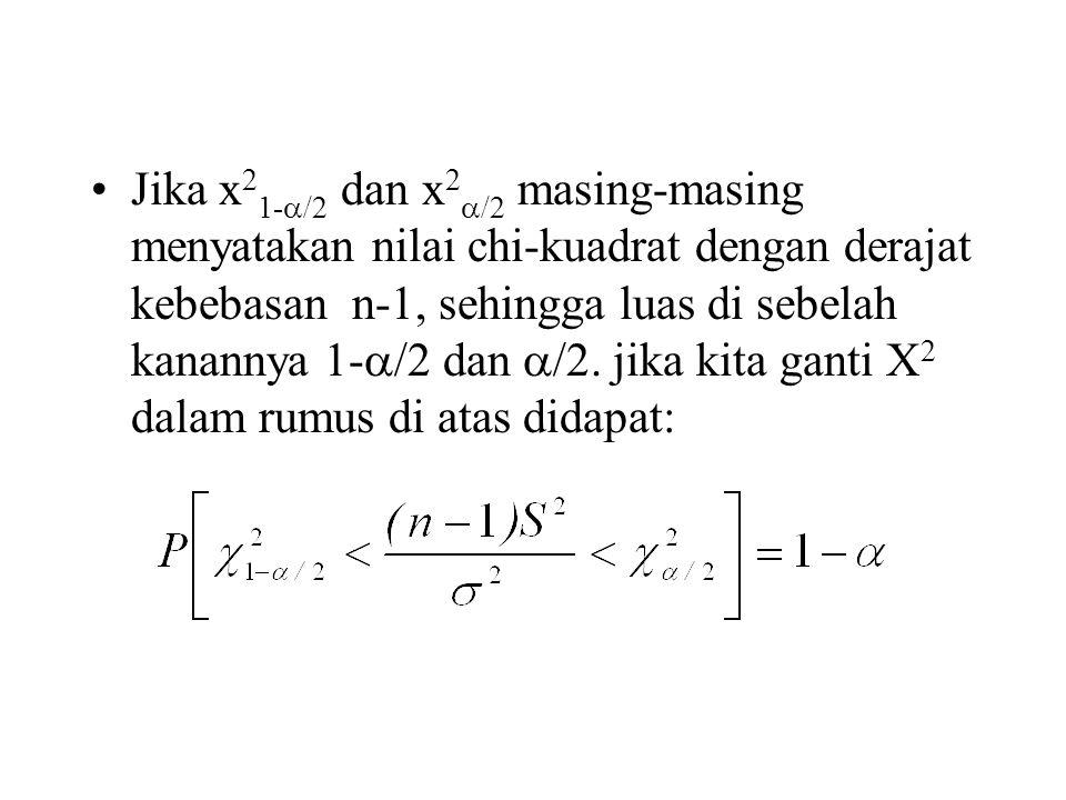 Jika x 2 1-  /2 dan x 2  /2 masing-masing menyatakan nilai chi-kuadrat dengan derajat kebebasan n-1, sehingga luas di sebelah kanannya 1-  /2 dan 