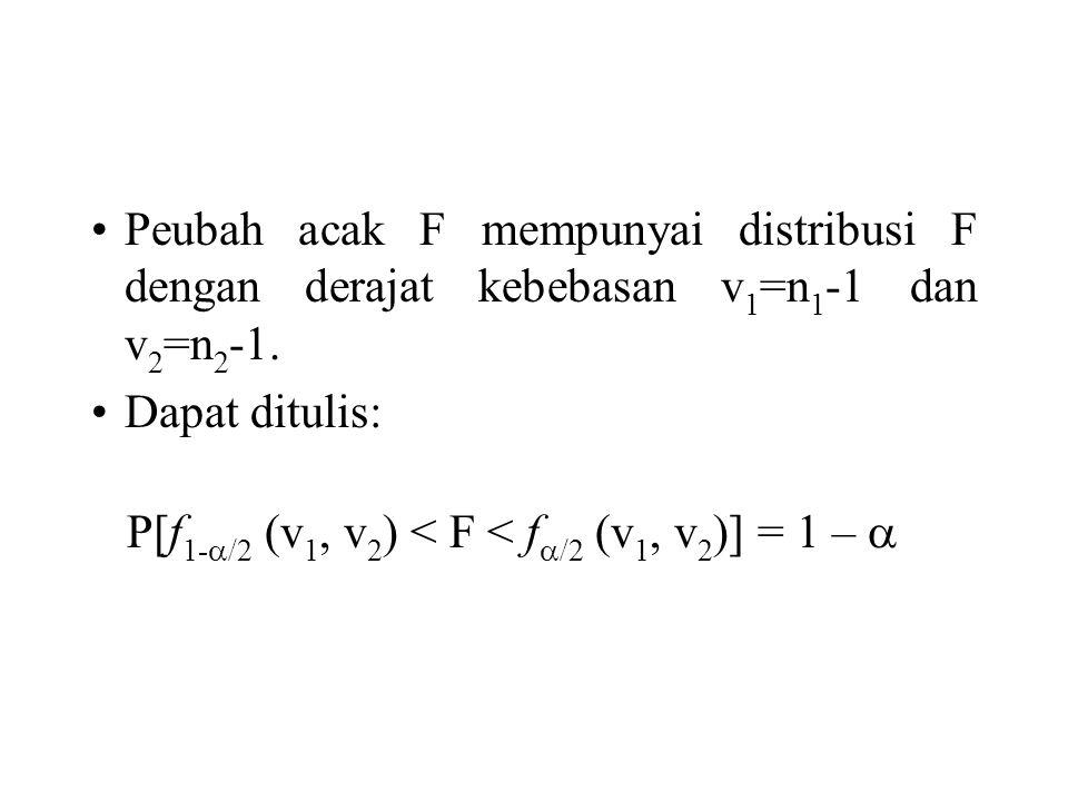 Peubah acak F mempunyai distribusi F dengan derajat kebebasan v 1 =n 1 -1 dan v 2 =n 2 -1. Dapat ditulis: P[f 1-  /2 (v 1, v 2 ) < F < f  /2 (v 1, v