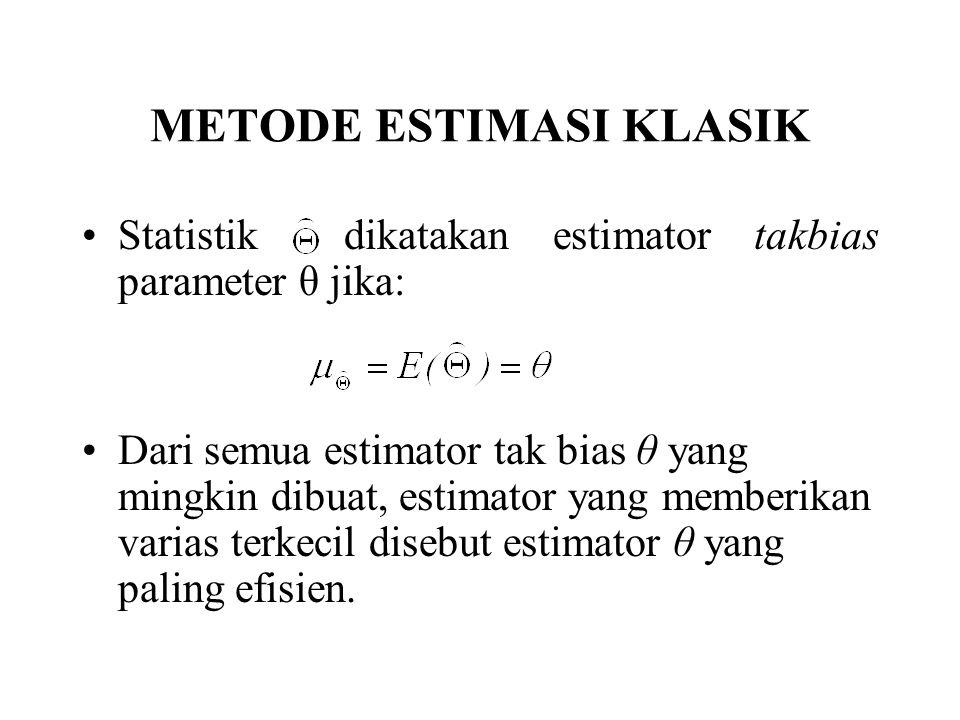 METODE ESTIMASI KLASIK Statistik dikatakan estimator takbias parameter θ jika: Dari semua estimator tak bias θ yang mingkin dibuat, estimator yang mem