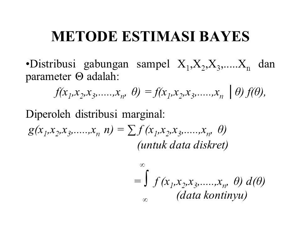 METODE ESTIMASI BAYES Distribusi gabungan sampel X 1,X 2,X 3,.....X n dan parameter Θ adalah: f(x 1,x 2,x 3,.....,x n, θ) = f(x 1,x 2,x 3,.....,x n │θ