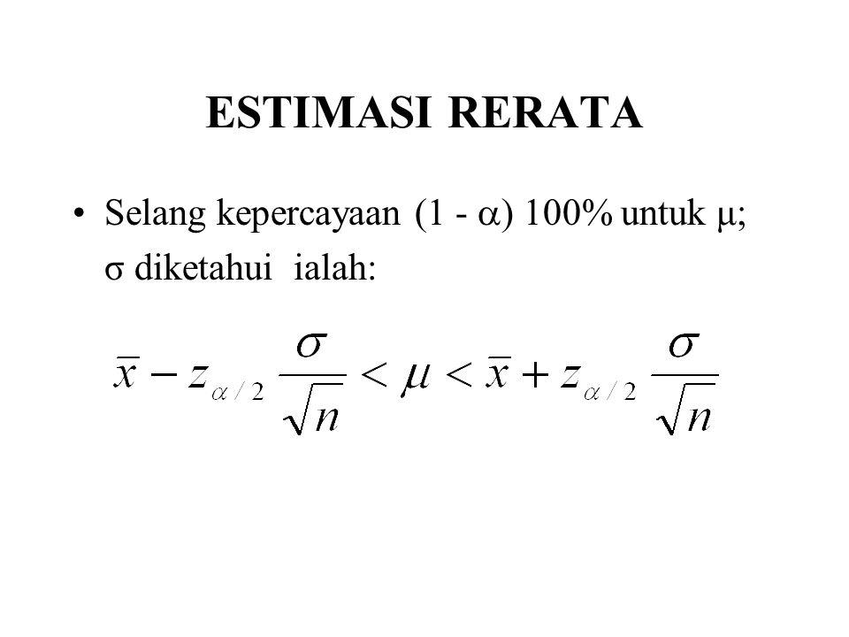ESTIMASI RERATA Selang kepercayaan (1 -  ) 100% untuk μ; σ diketahui ialah: