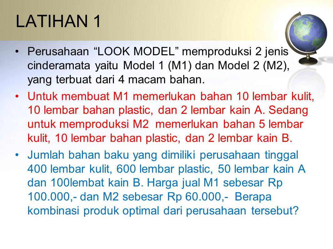 """LATIHAN 1 Perusahaan """"LOOK MODEL"""" memproduksi 2 jenis cinderamata yaitu Model 1 (M1) dan Model 2 (M2), yang terbuat dari 4 macam bahan. Untuk membuat"""