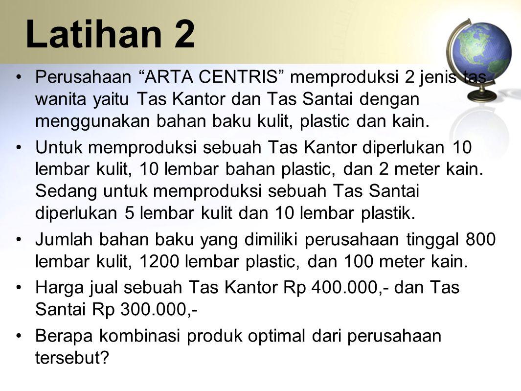 """Latihan 2 Perusahaan """"ARTA CENTRIS"""" memproduksi 2 jenis tas wanita yaitu Tas Kantor dan Tas Santai dengan menggunakan bahan baku kulit, plastic dan ka"""