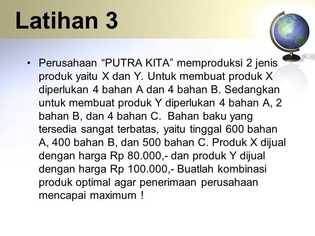 """Latihan 3 Perusahaan """"PUTRA KITA"""" memproduksi 2 jenis produk yaitu X dan Y. Untuk membuat produk X diperlukan 4 bahan A dan 4 bahan B. Sedangkan untuk"""