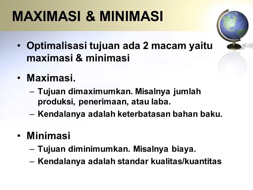 MAXIMASI & MINIMASI Optimalisasi tujuan ada 2 macam yaitu maximasi & minimasi Maximasi. –Tujuan dimaximumkan. Misalnya jumlah produksi, penerimaan, at