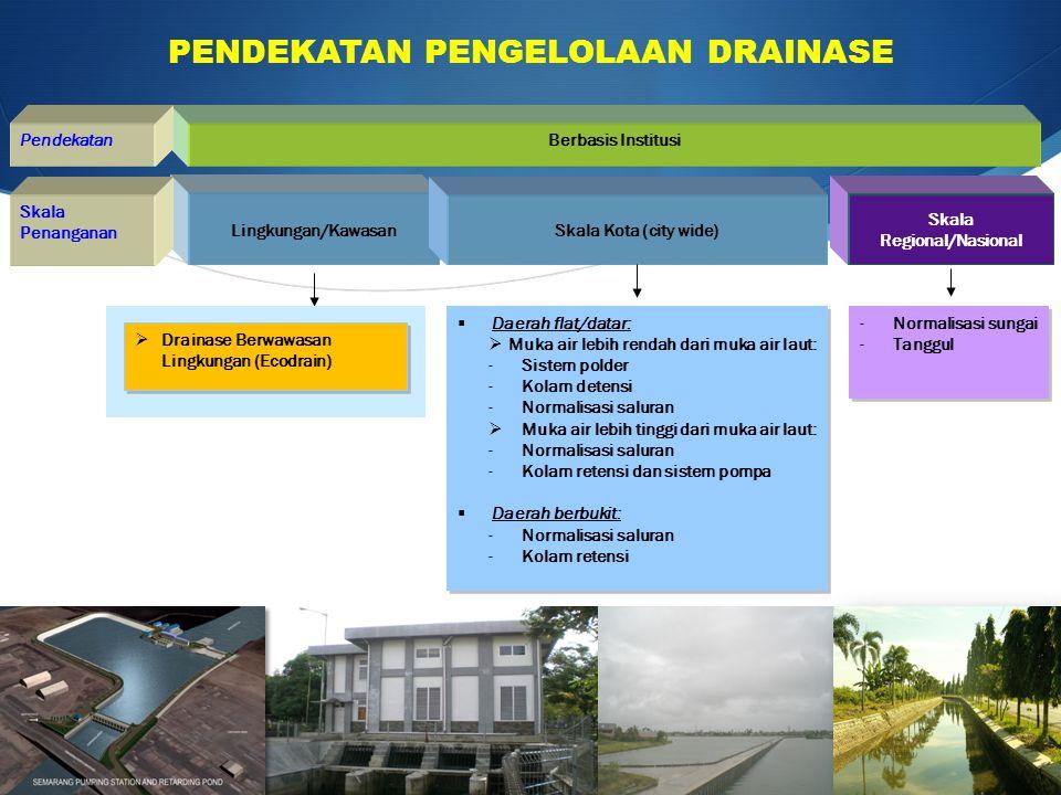 PENDEKATAN PENGELOLAAN DRAINASE Lingkungan/Kawasan Skala Kota (city wide) Skala Regional/Nasional Berbasis Institusi Skala Penanganan Pendekatan  Dae