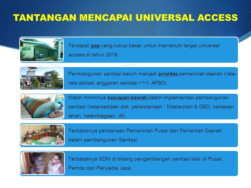 Sub UrusanPemerintah PusatDaerah ProvinsiDaerah Kab/ Kota Persampahana.Penetapan pengembangan sistem pengelolaan persampahan secara nasional.