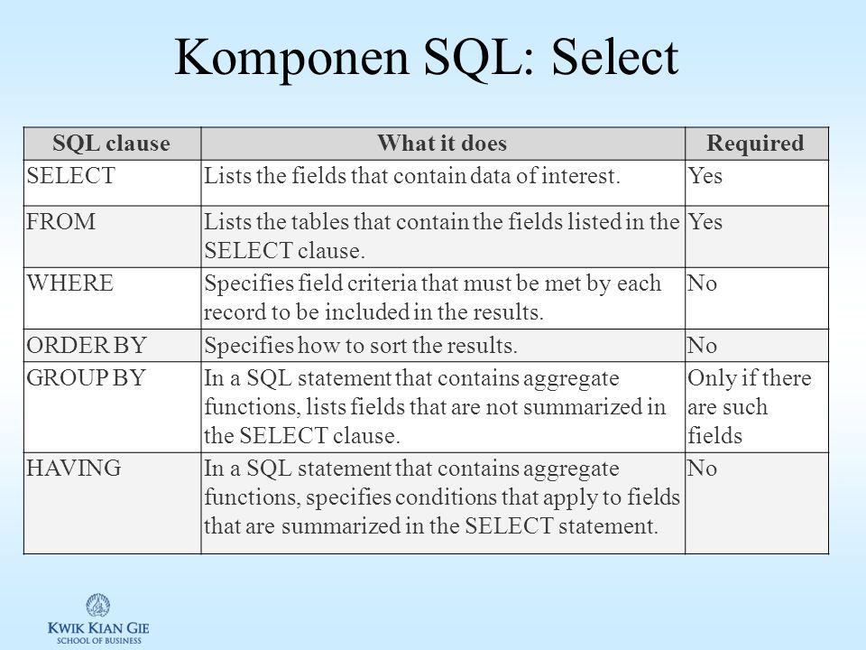 SQL: Select Select digunakan untuk mengambil data dari database berdasarkan: 1.Tabel yang akan diakses 2.Bagaimana data yang satu berhubungan dengan data yang lain 3.Field yang akan diambil/dibaca/diproses 4.Kriteria data 5.Mengurutkan data