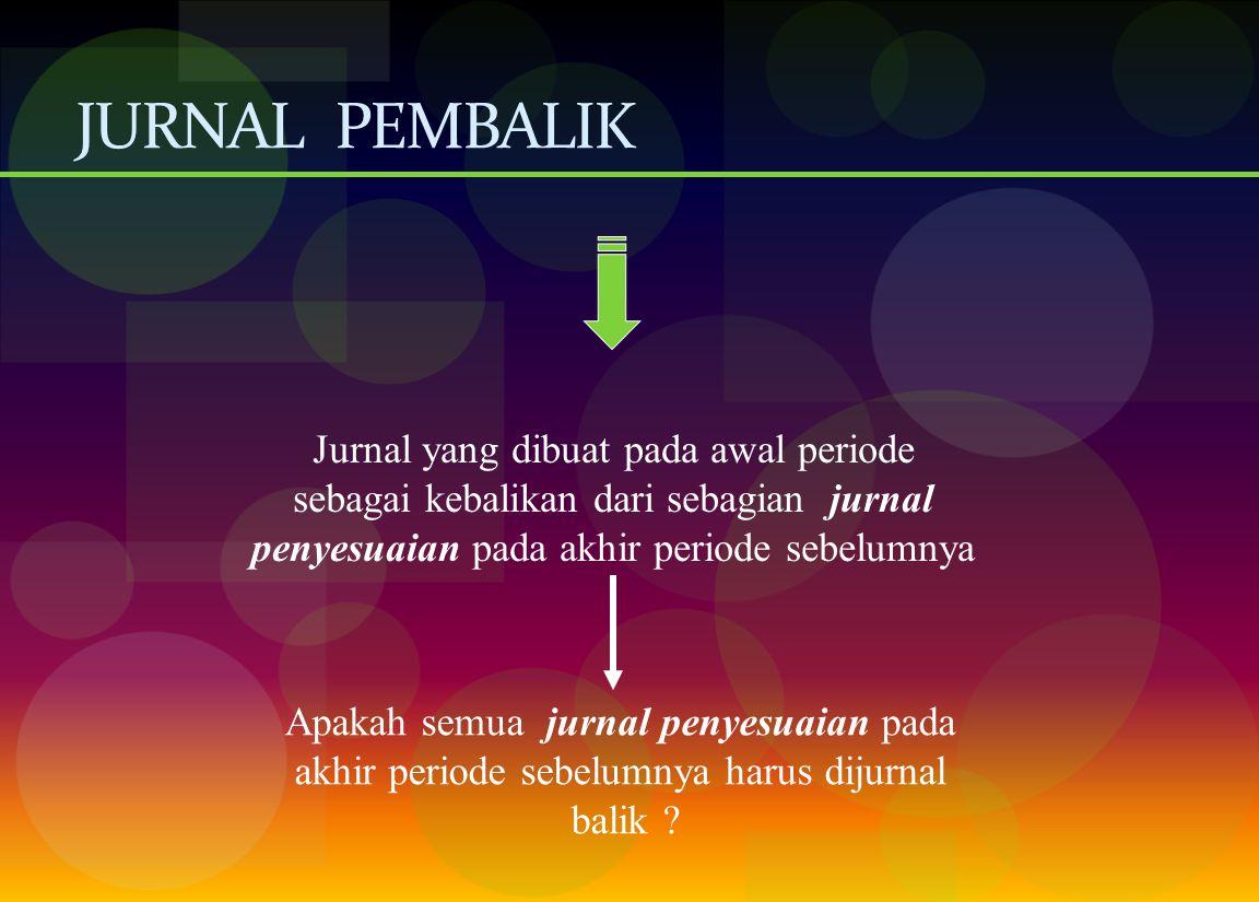 Tugas Terstruktur TIK JURNAL PEMBALIK Mapel: Ekonomi Presented By: M. KHAFIDHUL ABSHOR