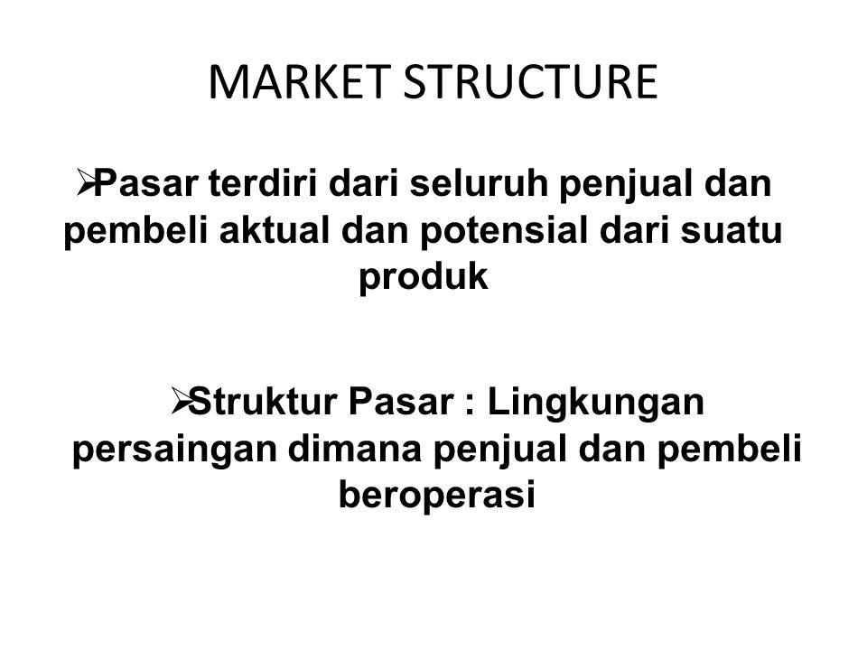MARKET STRUCTURE PPasar terdiri dari seluruh penjual dan pembeli aktual dan potensial dari suatu produk SStruktur Pasar : Lingkungan persaingan dimana penjual dan pembeli beroperasi