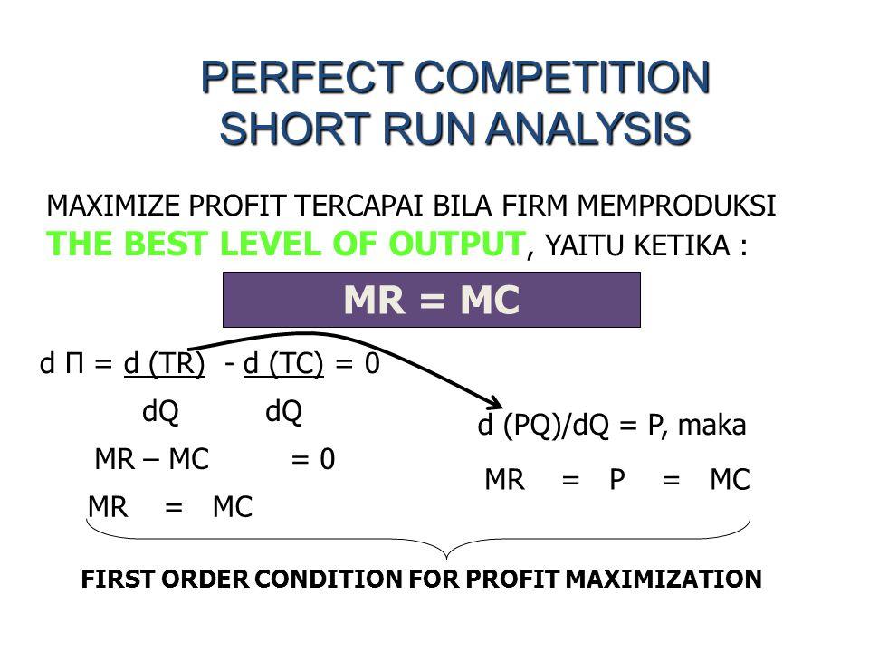 PERFECT COMPETITION SHORT RUN ANALYSIS MAXIMIZE PROFIT TERCAPAI BILA FIRM MEMPRODUKSI THE BEST LEVEL OF OUTPUT, YAITU KETIKA : MR = MC d Π = d (TR) -